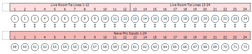 PatchCAD - Number Per Patchbay