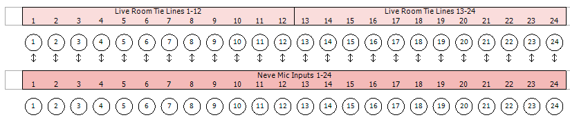 PatchCAD - Number Per Row
