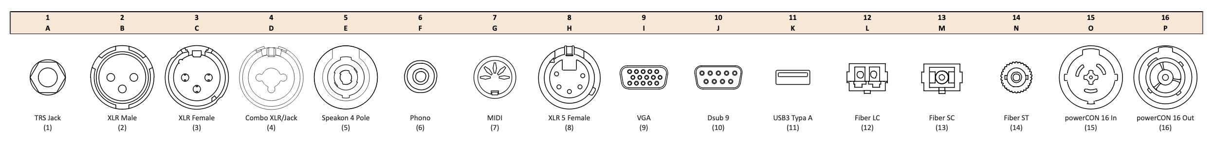 PatchCAD 3 - Socket Configuration